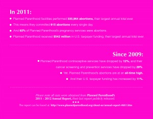 Planned Parenthood - By Their Own Numbers
